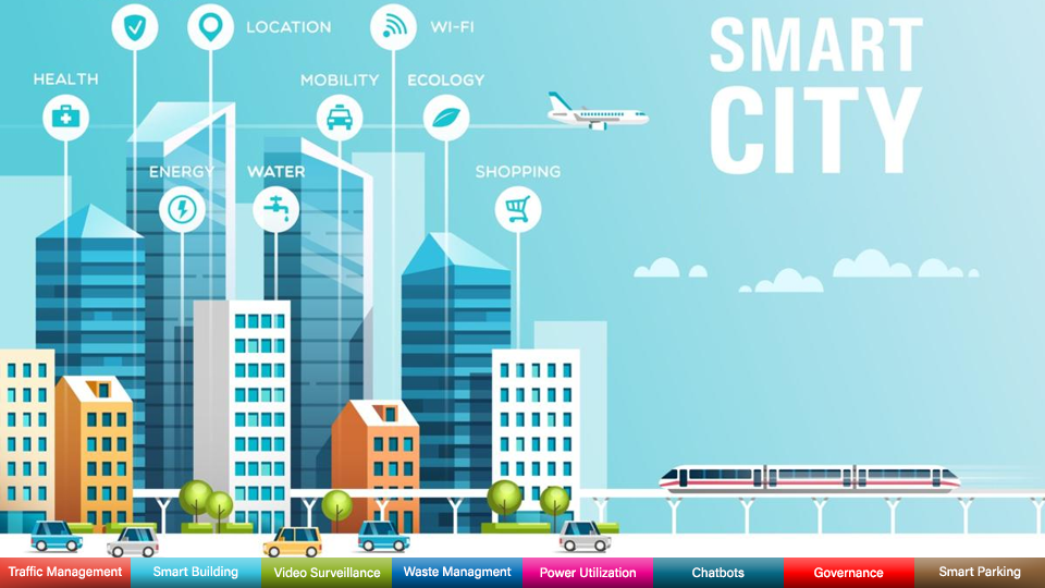 How Artificial Intelligence can help build Smart Cities