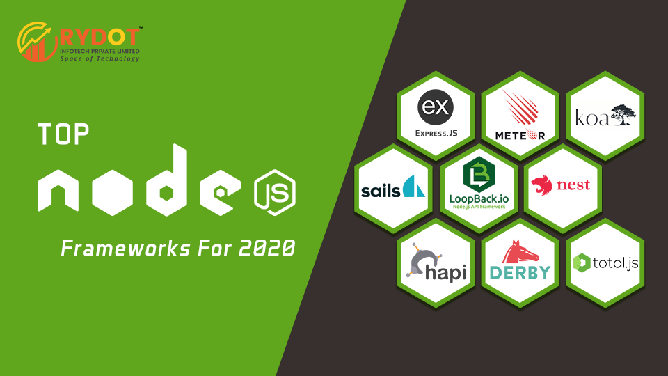 Top 9 Node.JS Frameworks: Which Will Rule in 2020