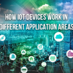 IOT work in different application areas